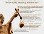 El fenómeno de los linchamientos en México